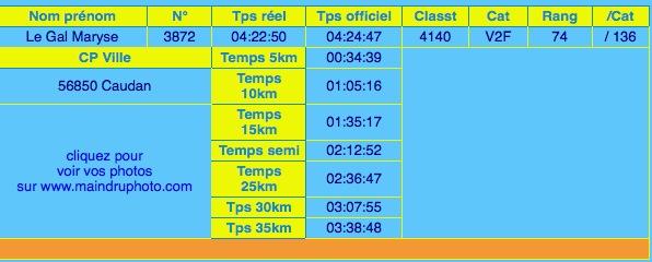 Maryse Marathon
